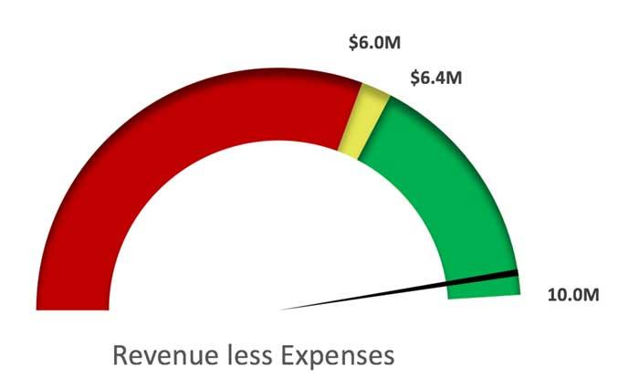 revenue.jpg