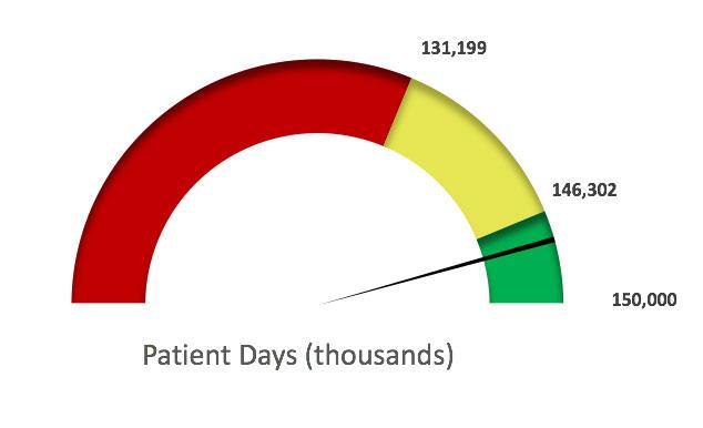 patientdays.jpg