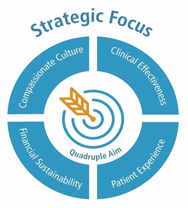 strategic focus.jpg