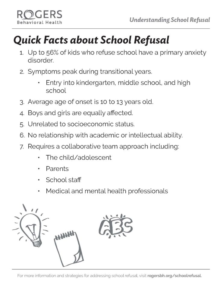 Quick facts on school refusal